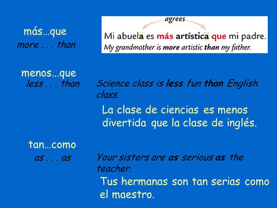 less... thanScience class is less fun than English class. as... asYour sisters are as serious as the teacher. more... than más…que menos...que tan…com