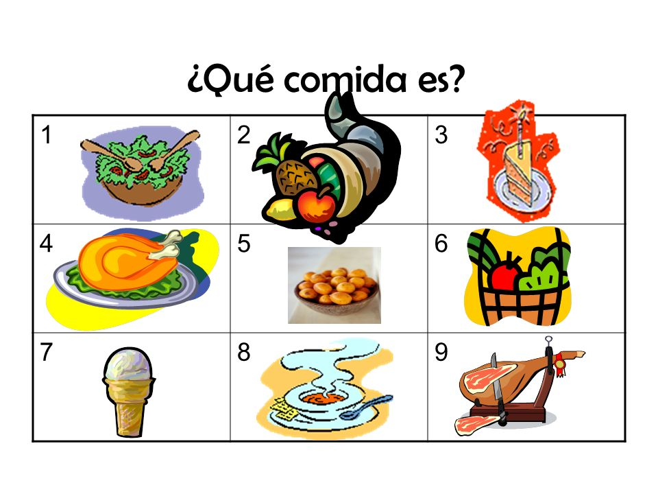 Agenda 1.Sorting activity. In groups, cutting out the words from slide 4) and place the foods in the right frequency boxes for a healthy diet. 3.Homew