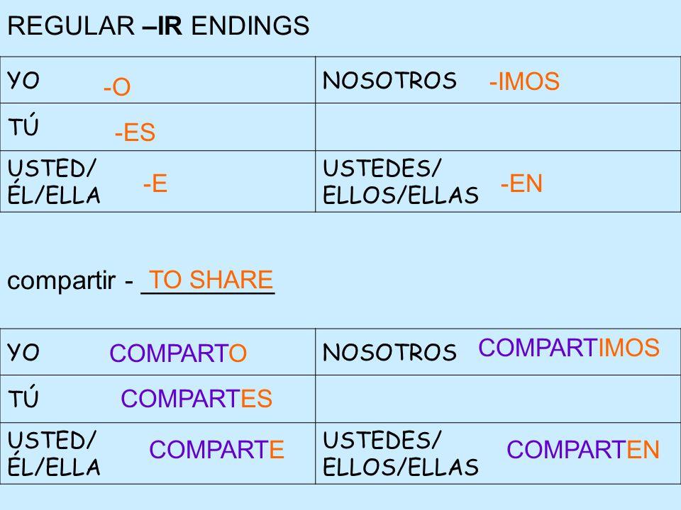 REGULAR –IR ENDINGS compartir - _________ YONOSOTROS TÚ USTED/ ÉL/ELLA USTEDES/ ELLOS/ELLAS YONOSOTROS TÚ USTED/ ÉL/ELLA USTEDES/ ELLOS/ELLAS -O -ES -