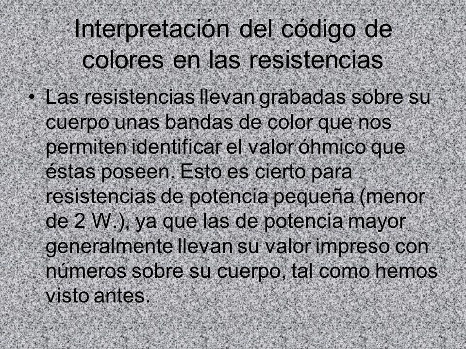 Interpretación del código de colores en las resistencias Las resistencias llevan grabadas sobre su cuerpo unas bandas de color que nos permiten identi