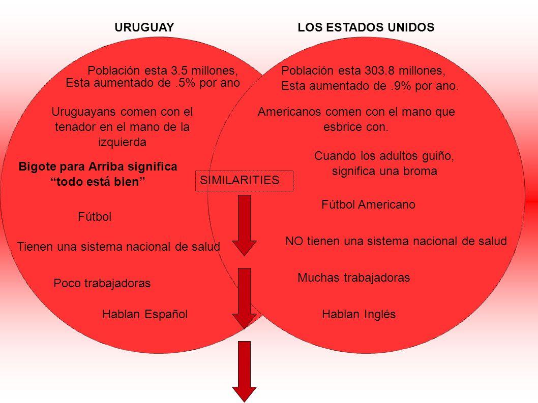 URUGUAYLOS ESTADOS UNIDOS Población esta 3.5 millones,Población esta 303.8 millones, Esta aumentado de.9% por ano.