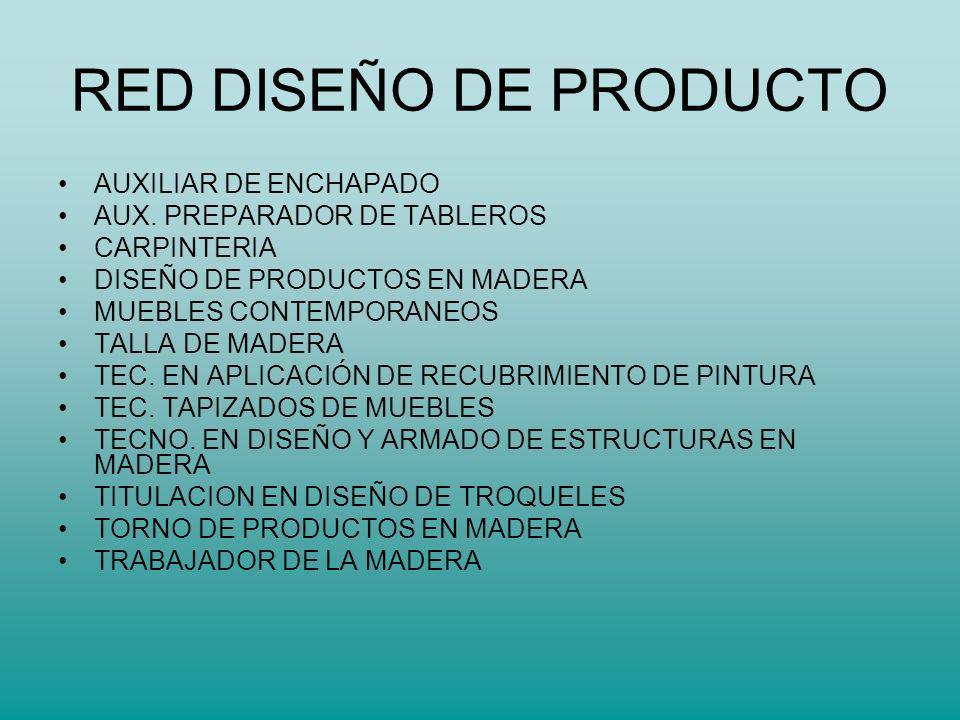 RED DISEÑO DE PRODUCTO AUXILIAR DE ENCHAPADO AUX.