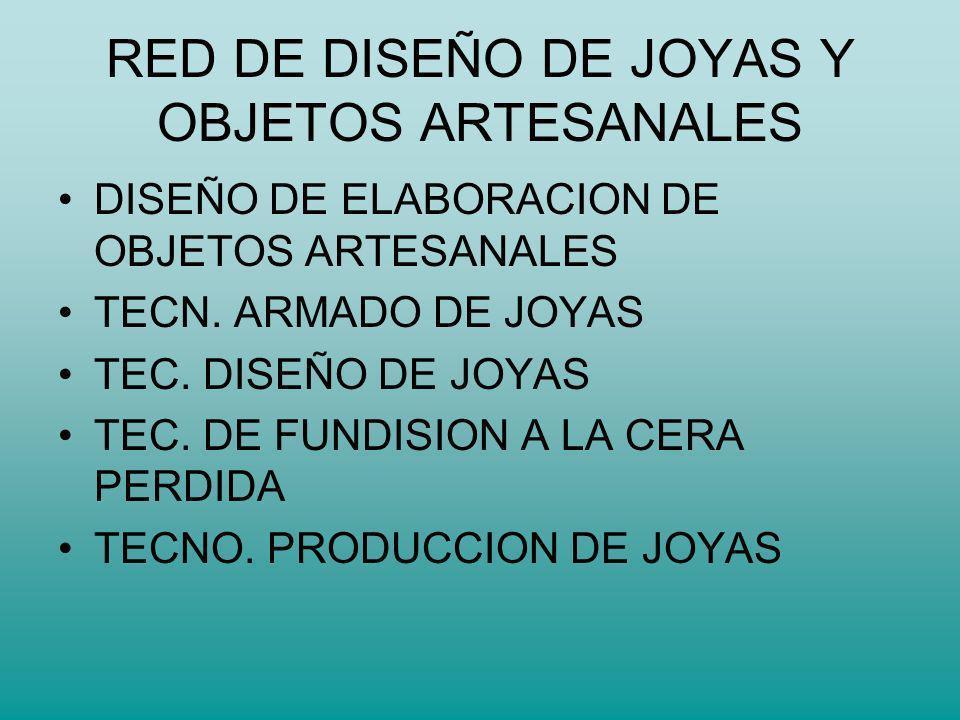 RED DE DISEÑO DE JOYAS Y OBJETOS ARTESANALES DISEÑO DE ELABORACION DE OBJETOS ARTESANALES TECN.