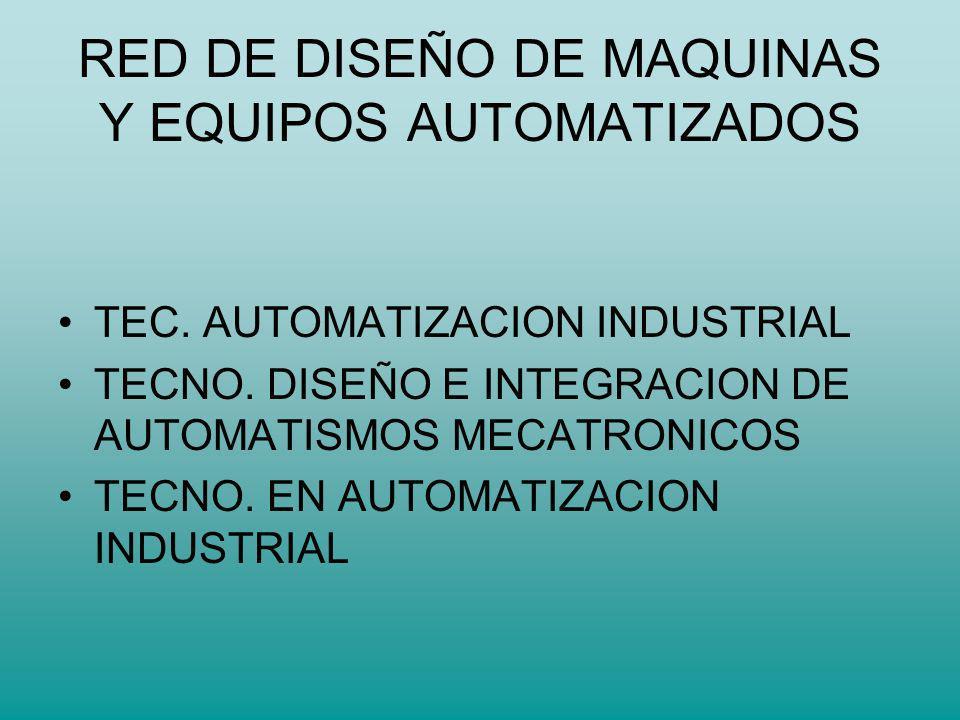 RED DE DISEÑO DE MAQUINAS Y EQUIPOS AUTOMATIZADOS TEC.