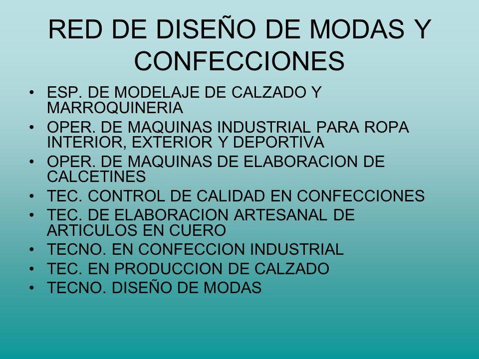 RED DE DISEÑO DE MODAS Y CONFECCIONES ESP.DE MODELAJE DE CALZADO Y MARROQUINERIA OPER.