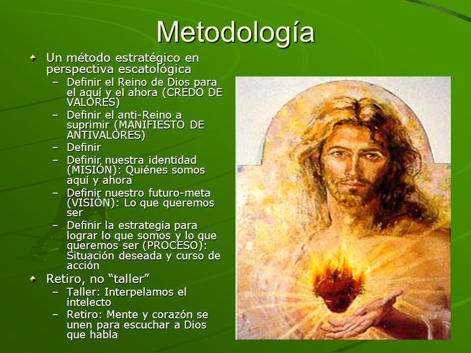 Metodología Un método estratégico en perspectiva escatológica –Definir el Reino de Dios para el aquí y el ahora (CREDO DE VALORES) –Definir el anti-Re