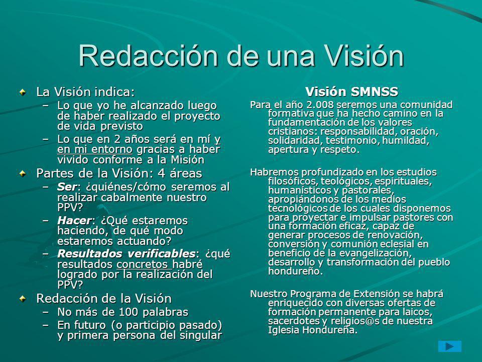 Redacción de una Visión La Visión indica: –Lo que yo he alcanzado luego de haber realizado el proyecto de vida previsto –Lo que en 2 años será en mí y