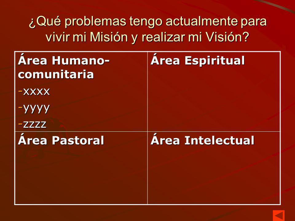 ¿Qué problemas tengo actualmente para vivir mi Misión y realizar mi Visión? Área Humano- comunitaria -xxxx -yyyy -zzzz Área Espiritual Área Pastoral Á