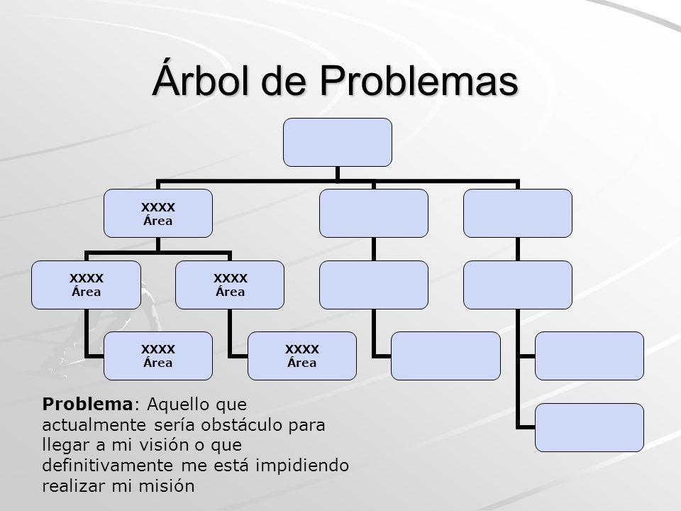Árbol de Problemas XXXX Área XXXX Área XXXX Área XXXX Área XXXX Área Problema: Aquello que actualmente sería obstáculo para llegar a mi visión o que d