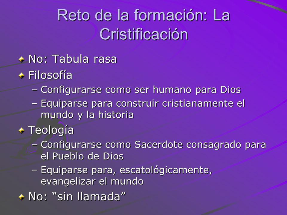 Reto de la formación: La Cristificación No: Tabula rasa Filosofía –Configurarse como ser humano para Dios –Equiparse para construir cristianamente el