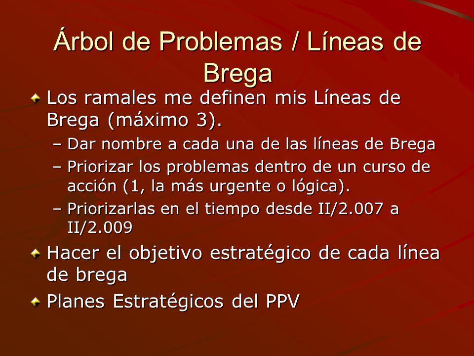 Árbol de Problemas / Líneas de Brega Los ramales me definen mis Líneas de Brega (máximo 3). –Dar nombre a cada una de las líneas de Brega –Priorizar l