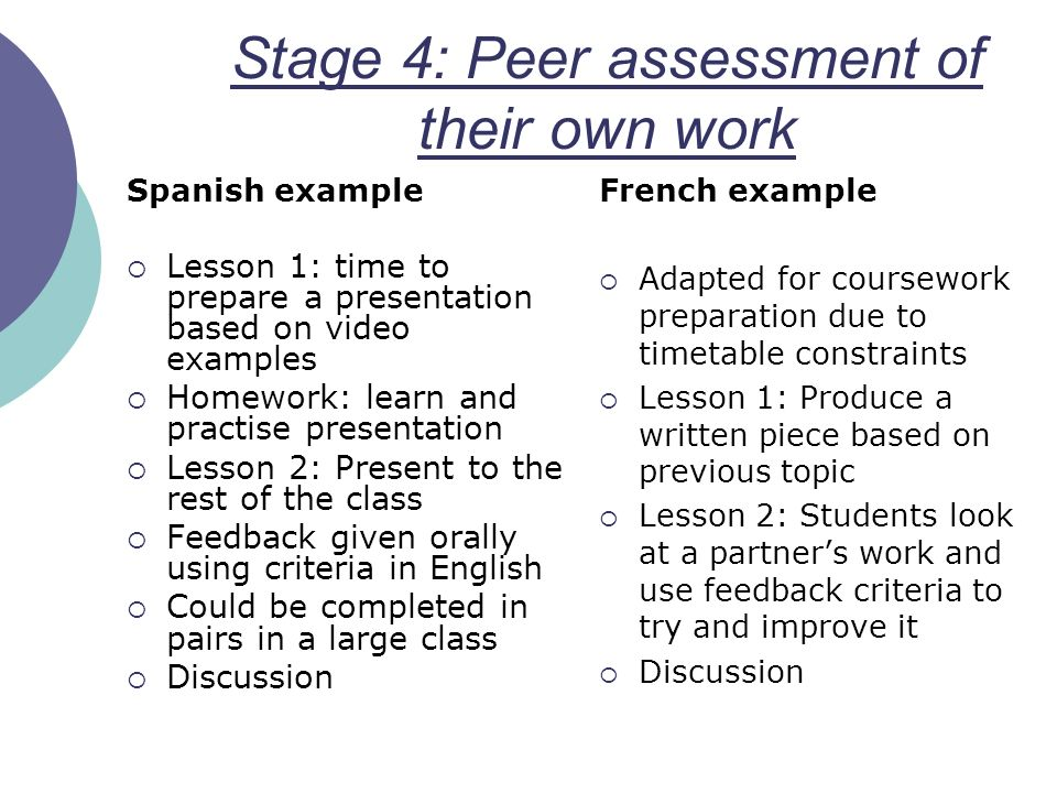 Stage 4: Peer assessment of their own work Spanish example Lesson 1: time to prepare a presentation based on video examples Homework: learn and practi