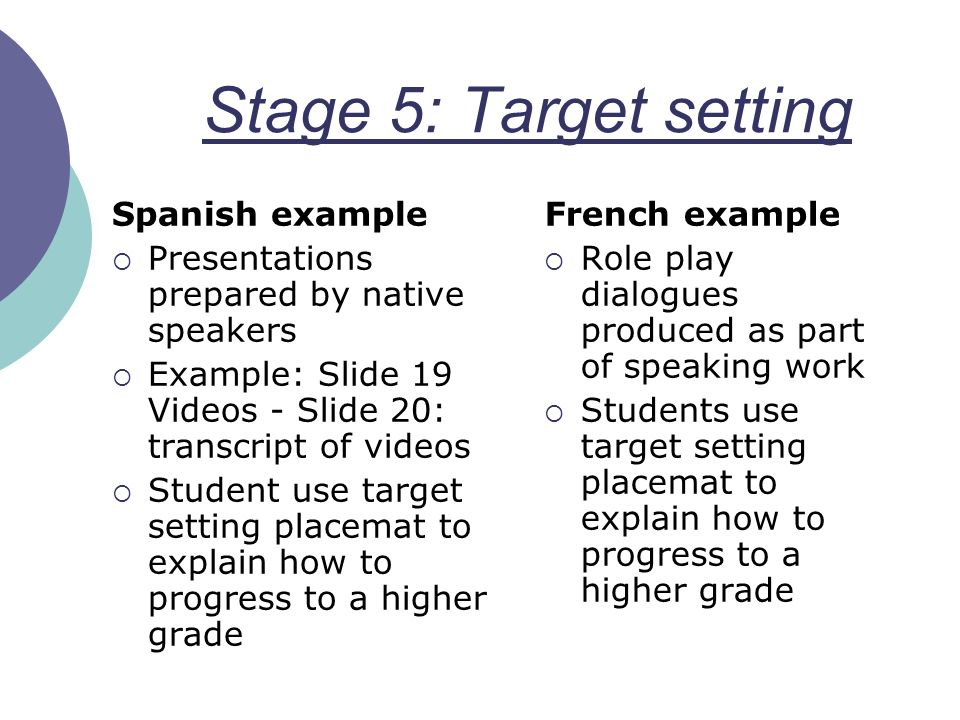 Stage 5: Target setting Spanish example Presentations prepared by native speakers Example: Slide 19 Videos - Slide 20: transcript of videos Student us