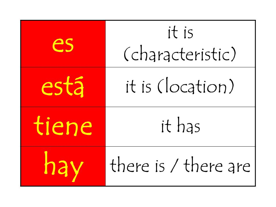 es it is (characteristic) está it is (location) tiene it has hay there is / there are