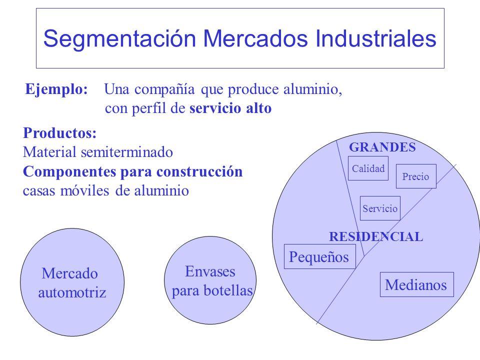 Segmentación Mercados Industriales Mercado automotriz Ejemplo: Una compañía que produce aluminio, con perfil de servicio alto RESIDENCIAL Envases para