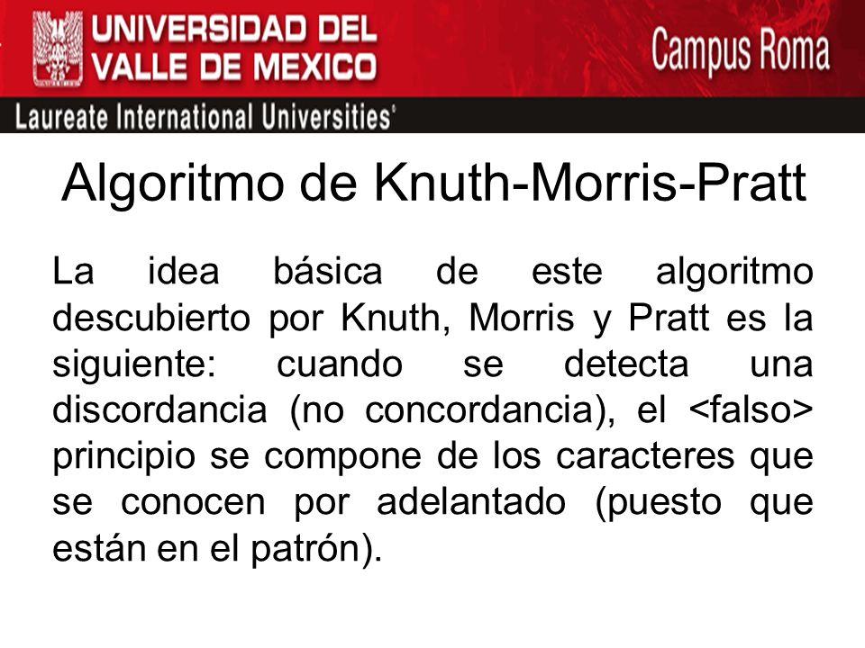 Algoritmo de Knuth-Morris-Pratt La idea básica de este algoritmo descubierto por Knuth, Morris y Pratt es la siguiente: cuando se detecta una discorda
