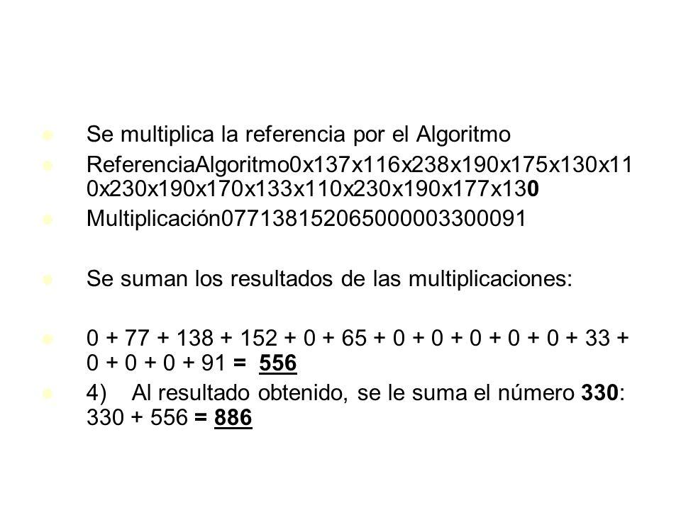 Se multiplica la referencia por el Algoritmo ReferenciaAlgoritmo0x137x116x238x190x175x130x11 0x230x190x170x133x110x230x190x177x130 Multiplicación07713