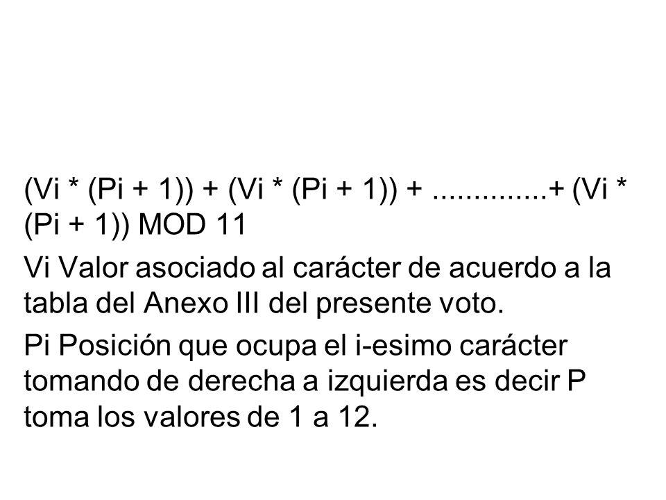 (Vi * (Pi + 1)) + (Vi * (Pi + 1)) +..............+ (Vi * (Pi + 1)) MOD 11 Vi Valor asociado al carácter de acuerdo a la tabla del Anexo III del presen