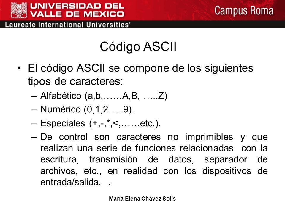 María Elena Chávez Solís Código ASCII El código ASCII se compone de los siguientes tipos de caracteres: –Alfabético (a,b,……A,B, …..Z) –Numérico (0,1,2