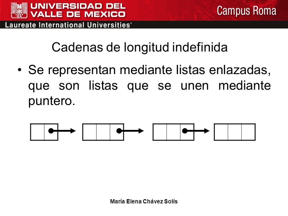 María Elena Chávez Solís Cadenas de longitud indefinida Se representan mediante listas enlazadas, que son listas que se unen mediante puntero. 6 MANAD