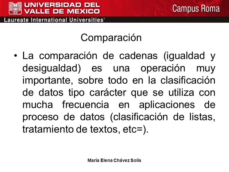 María Elena Chávez Solís Comparación La comparación de cadenas (igualdad y desigualdad) es una operación muy importante, sobre todo en la clasificació