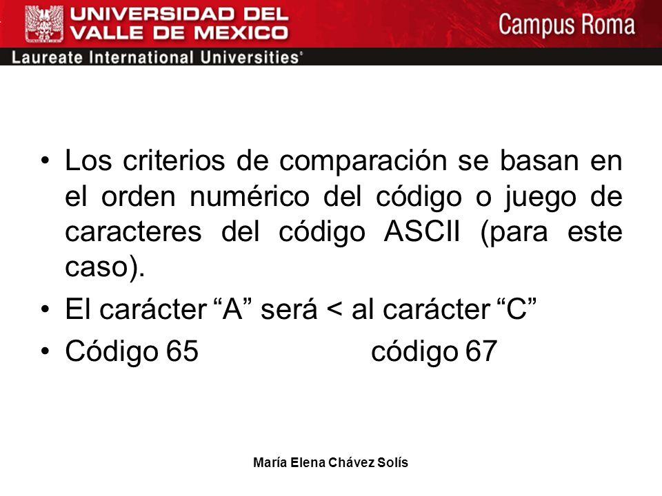 María Elena Chávez Solís Los criterios de comparación se basan en el orden numérico del código o juego de caracteres del código ASCII (para este caso)