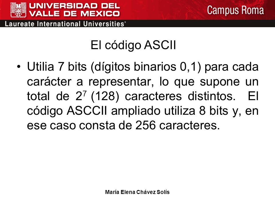 María Elena Chávez Solís El código ASCII Utilia 7 bits (dígitos binarios 0,1) para cada carácter a representar, lo que supone un total de 2 7 (128) ca