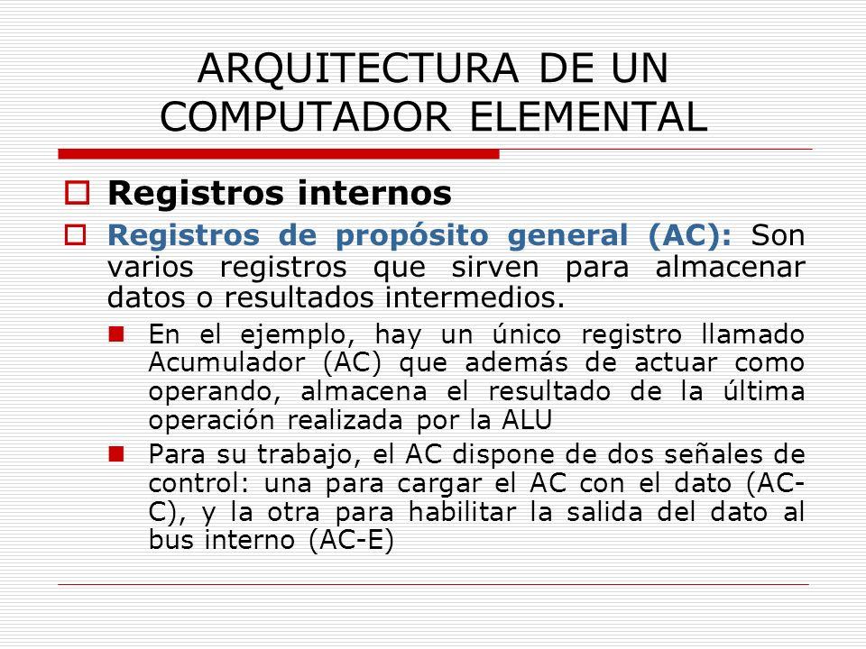 ARQUITECTURA DE UN COMPUTADOR ELEMENTAL Registros internos Registros de propósito general (AC): Son varios registros que sirven para almacenar datos o