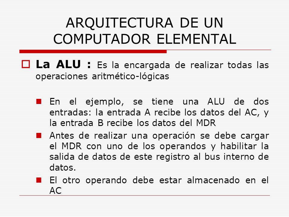 ARQUITECTURA DE UN COMPUTADOR ELEMENTAL La ALU : Es la encargada de realizar todas las operaciones aritmético-lógicas En el ejemplo, se tiene una ALU