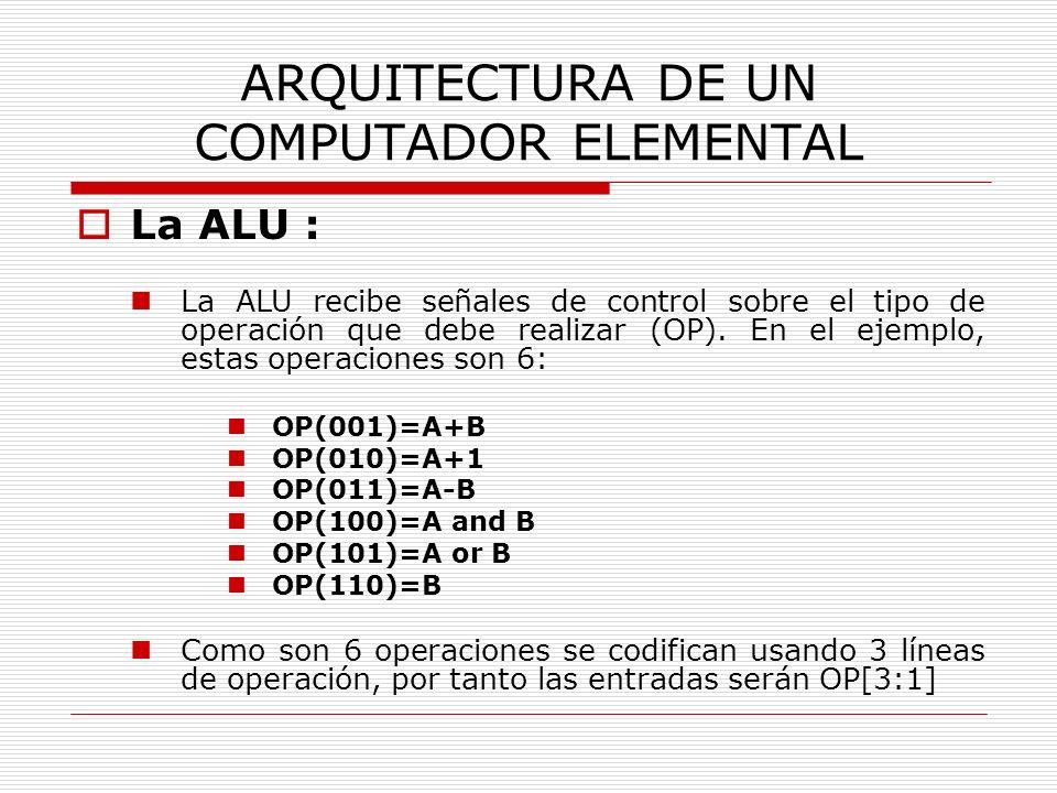 ARQUITECTURA DE UN COMPUTADOR ELEMENTAL La ALU : La ALU recibe señales de control sobre el tipo de operación que debe realizar (OP). En el ejemplo, es