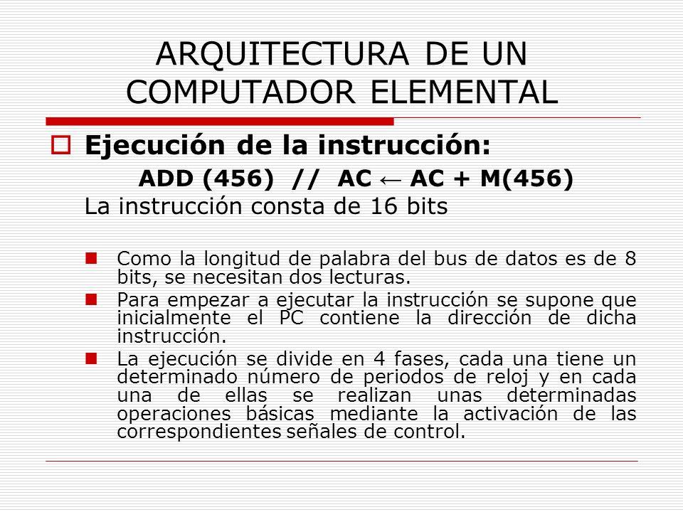 ARQUITECTURA DE UN COMPUTADOR ELEMENTAL Ejecución de la instrucción: ADD (456) // AC AC + M(456) La instrucción consta de 16 bits Como la longitud de