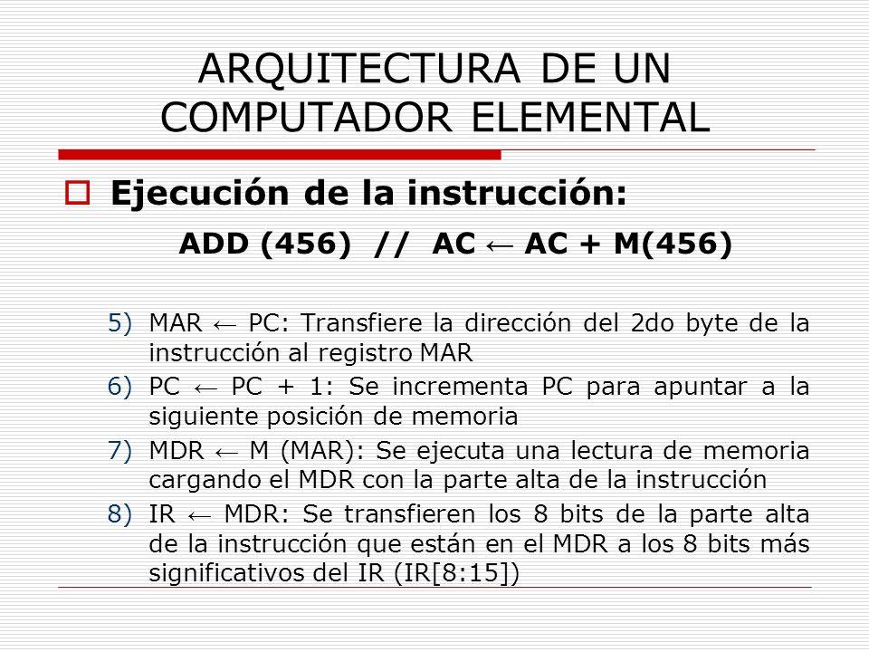 ARQUITECTURA DE UN COMPUTADOR ELEMENTAL Ejecución de la instrucción: ADD (456) // AC AC + M(456) 5)MAR PC: Transfiere la dirección del 2do byte de la