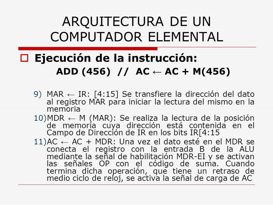 ARQUITECTURA DE UN COMPUTADOR ELEMENTAL Ejecución de la instrucción: ADD (456) // AC AC + M(456) 9)MAR IR: [4:15] Se transfiere la dirección del dato
