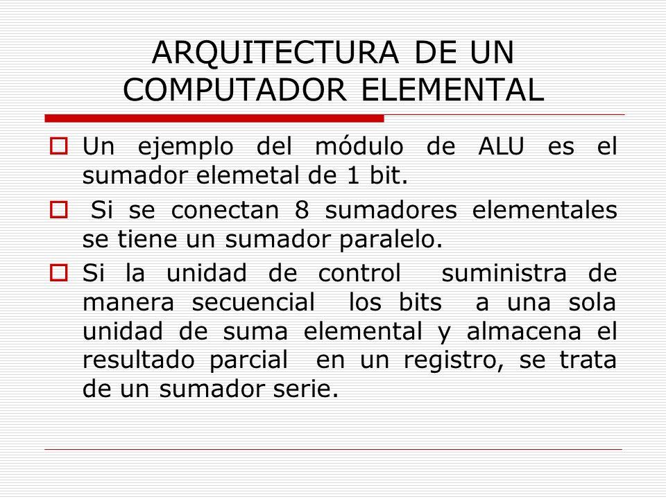 ARQUITECTURA DE UN COMPUTADOR ELEMENTAL Un ejemplo del módulo de ALU es el sumador elemetal de 1 bit. Si se conectan 8 sumadores elementales se tiene