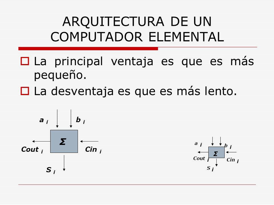 ARQUITECTURA DE UN COMPUTADOR ELEMENTAL La principal ventaja es que es más pequeño. La desventaja es que es más lento. Σ a i b i Cin i Cout i S i Σ a