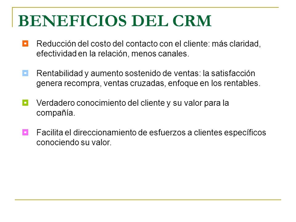 BENEFICIOS DEL CRM Reducción del costo del contacto con el cliente: más claridad, efectividad en la relación, menos canales. Rentabilidad y aumento so