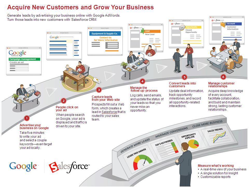 ¿Cómo aumentar el valor de su base de clientes?