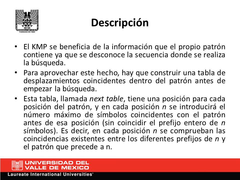 Descripción El KMP se beneficia de la información que el propio patrón contiene ya que se desconoce la secuencia donde se realiza la búsqueda. Para ap