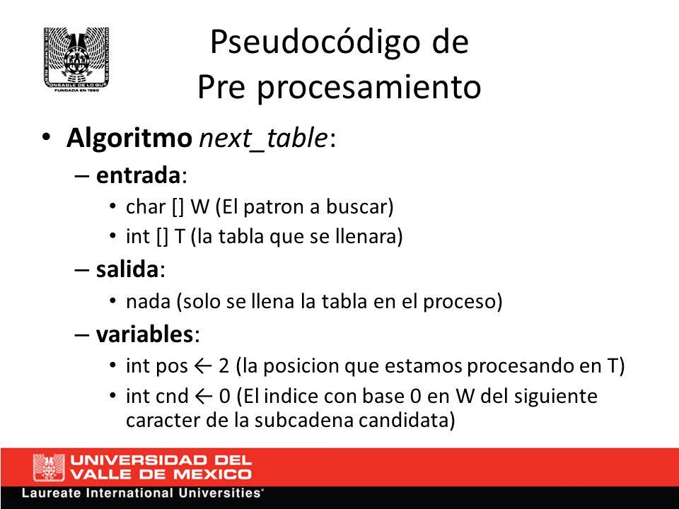 Pseudocódigo de Pre procesamiento Algoritmo next_table: – entrada: char [] W (El patron a buscar) int [] T (la tabla que se llenara) – salida: nada (s