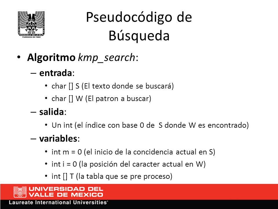 Pseudocódigo de Búsqueda – while (m + i < S.length) if (W[i] = S[m + i]) i = i++ if (i == W.length) return m else m = m + i - T[i] if (T[i] > -1) i = T[i] else i = 0 (Si se llega a este punto entonces no se encontró el patron) return S.length