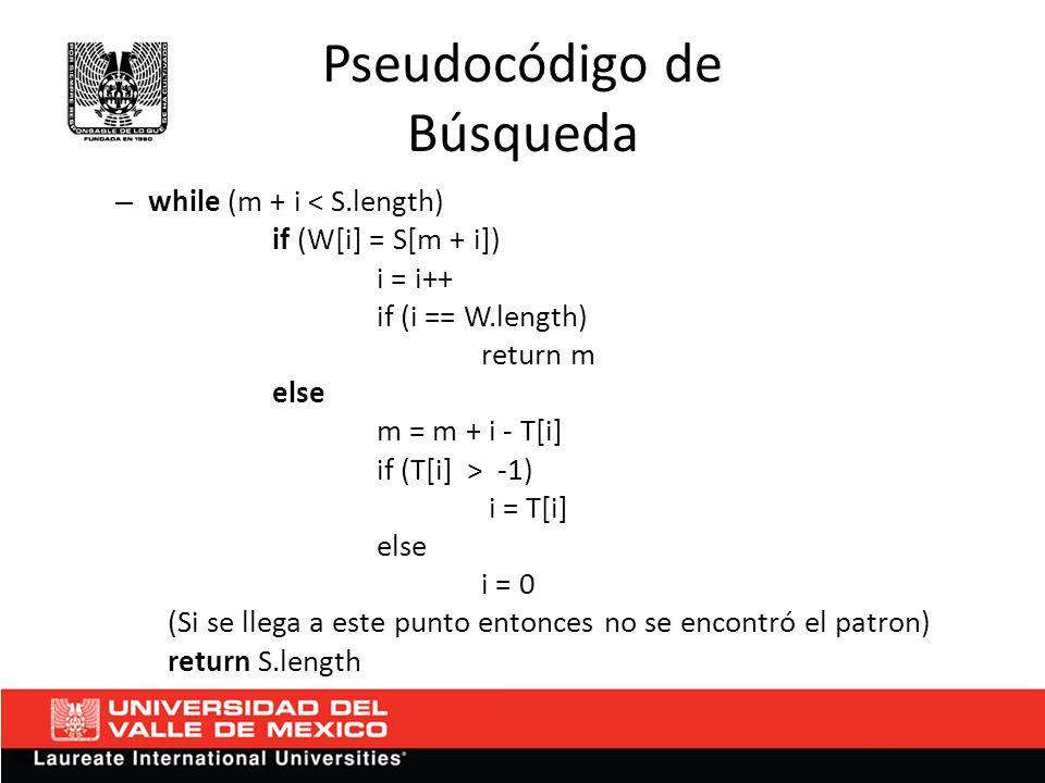 Pseudocódigo de Búsqueda – while (m + i < S.length) if (W[i] = S[m + i]) i = i++ if (i == W.length) return m else m = m + i - T[i] if (T[i] > -1) i =
