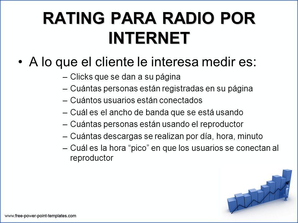 RATING PARA RADIO POR INTERNET A lo que el cliente le interesa medir es: –Clicks que se dan a su página –Cuántas personas están registradas en su página –Cuántos usuarios están conectados –Cuál es el ancho de banda que se está usando –Cuántas personas están usando el reproductor –Cuántas descargas se realizan por día, hora, minuto –Cuál es la hora pico en que los usuarios se conectan al reproductor