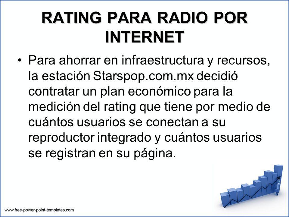 RATING PARA RADIO POR INTERNET Para ahorrar en infraestructura y recursos, la estación Starspop.com.mx decidió contratar un plan económico para la medición del rating que tiene por medio de cuántos usuarios se conectan a su reproductor integrado y cuántos usuarios se registran en su página.