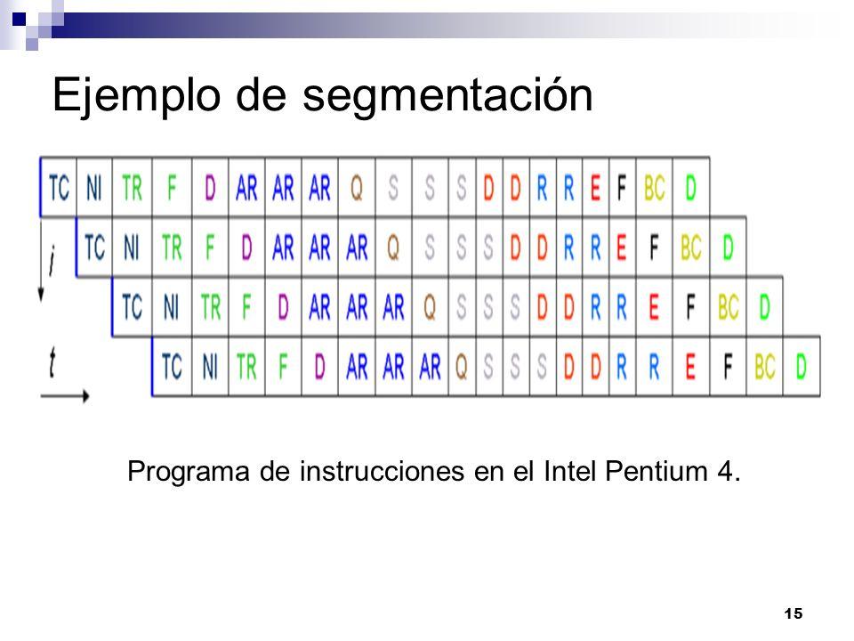 15 Ejemplo de segmentación Programa de instrucciones en el Intel Pentium 4.