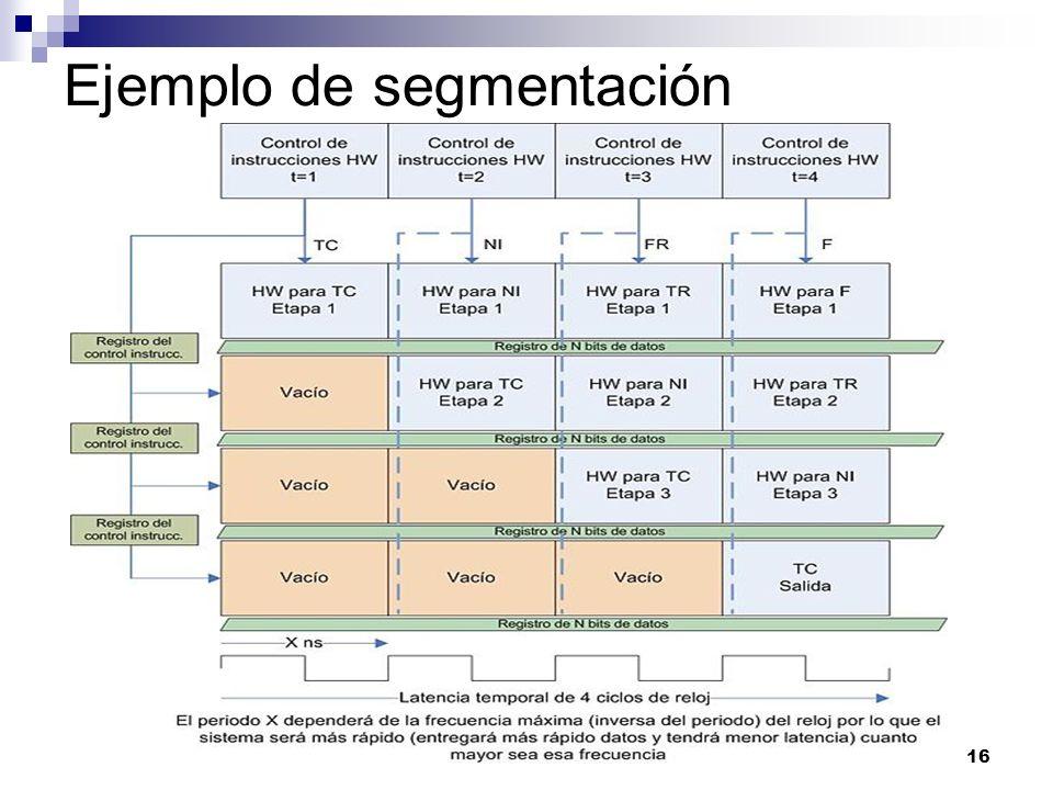 16 Ejemplo de segmentación