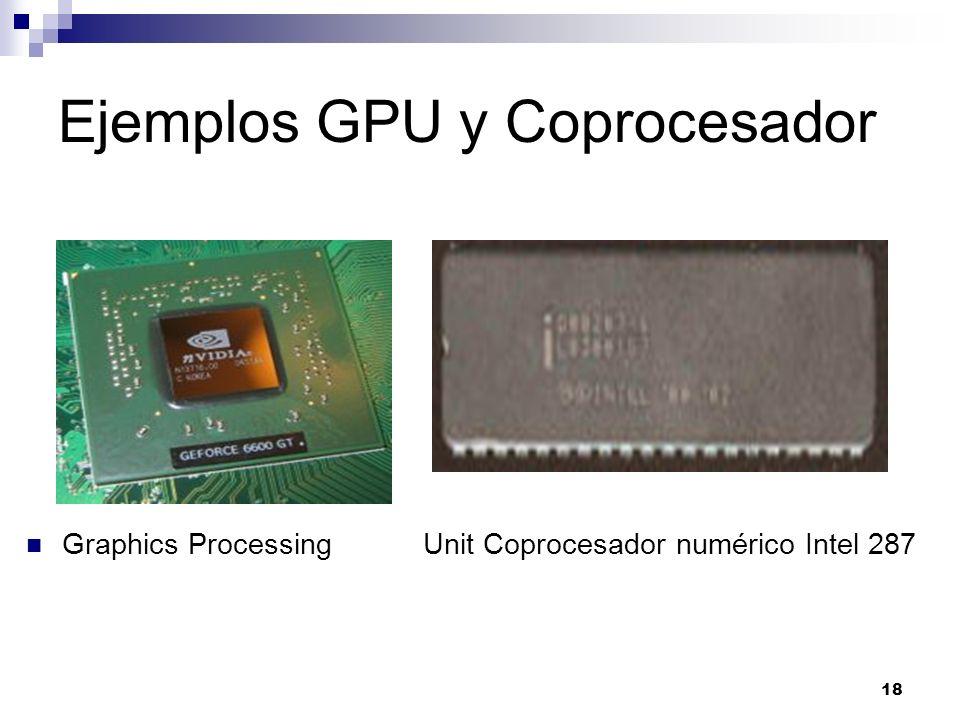18 Ejemplos GPU y Coprocesador Graphics Processing Unit Coprocesador numérico Intel 287