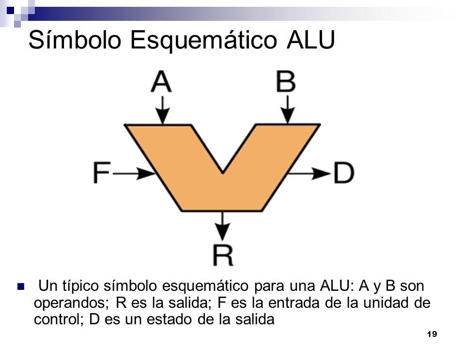 19 Símbolo Esquemático ALU Un típico símbolo esquemático para una ALU: A y B son operandos; R es la salida; F es la entrada de la unidad de control; D