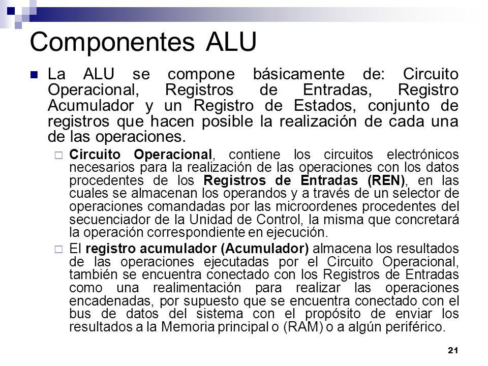 21 Componentes ALU La ALU se compone básicamente de: Circuito Operacional, Registros de Entradas, Registro Acumulador y un Registro de Estados, conjun