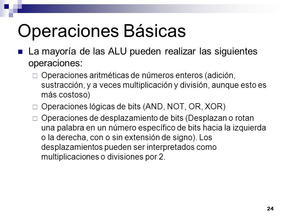 24 Operaciones Básicas La mayoría de las ALU pueden realizar las siguientes operaciones: Operaciones aritméticas de números enteros (adición, sustracc