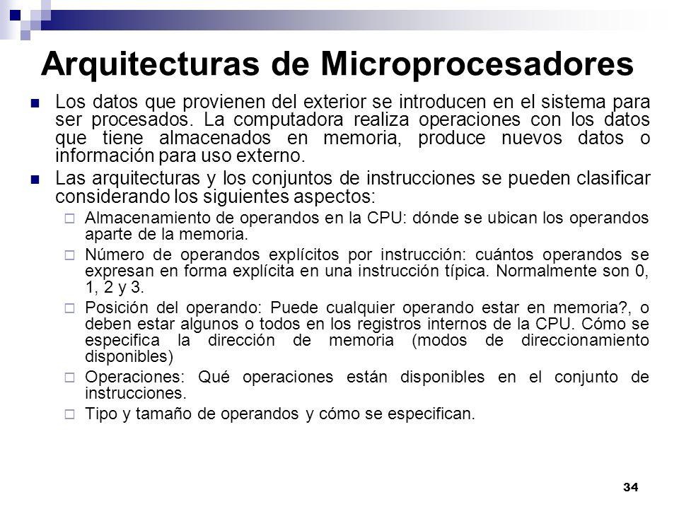 34 Arquitecturas de Microprocesadores Los datos que provienen del exterior se introducen en el sistema para ser procesados. La computadora realiza ope